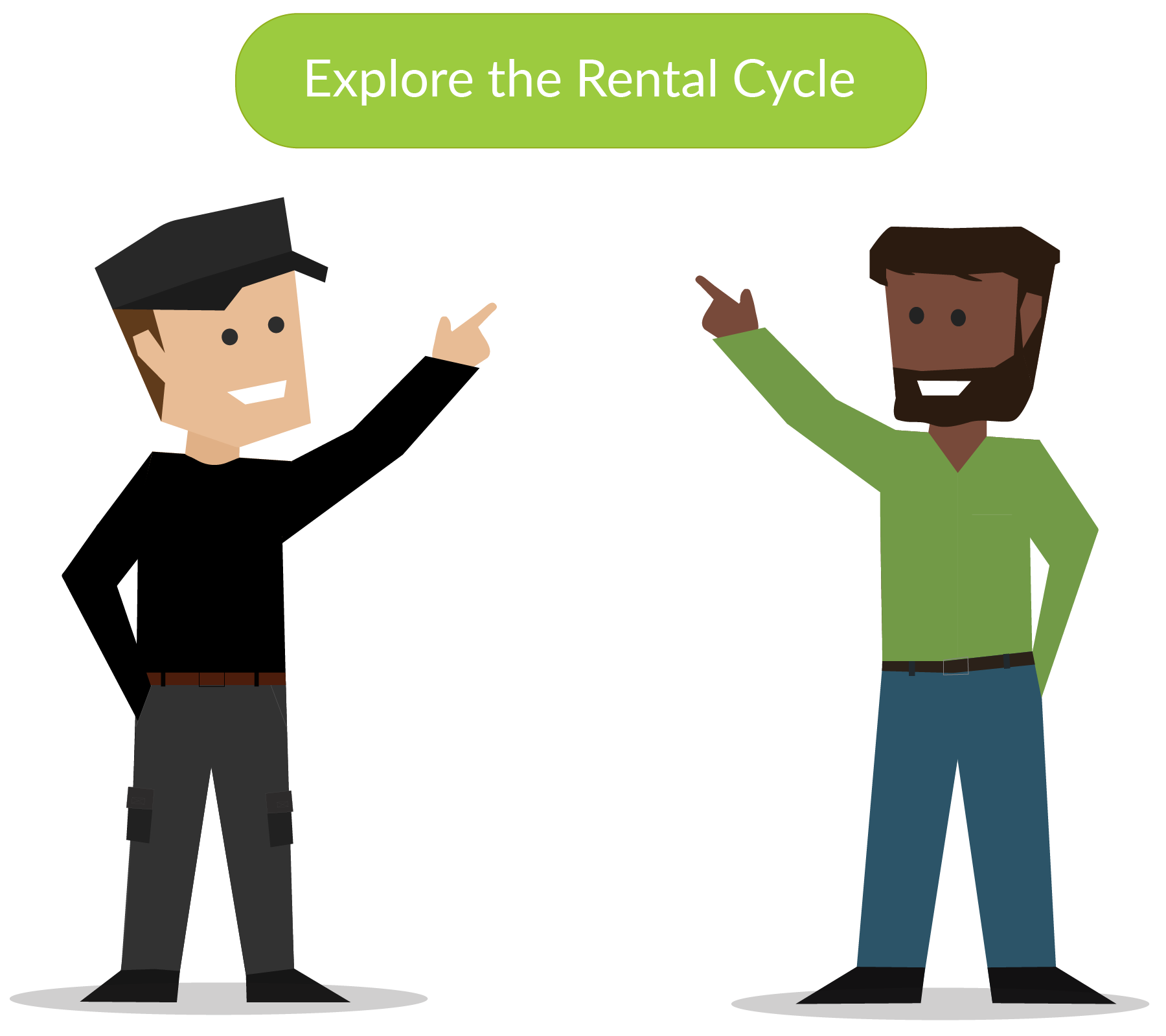 Explore the Rental Cycle